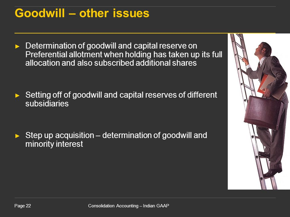 Goodwill – other issues