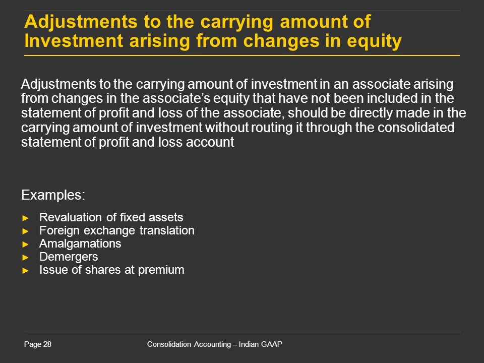 Adjustments to the carrying amount of Investment arising from changes in equity