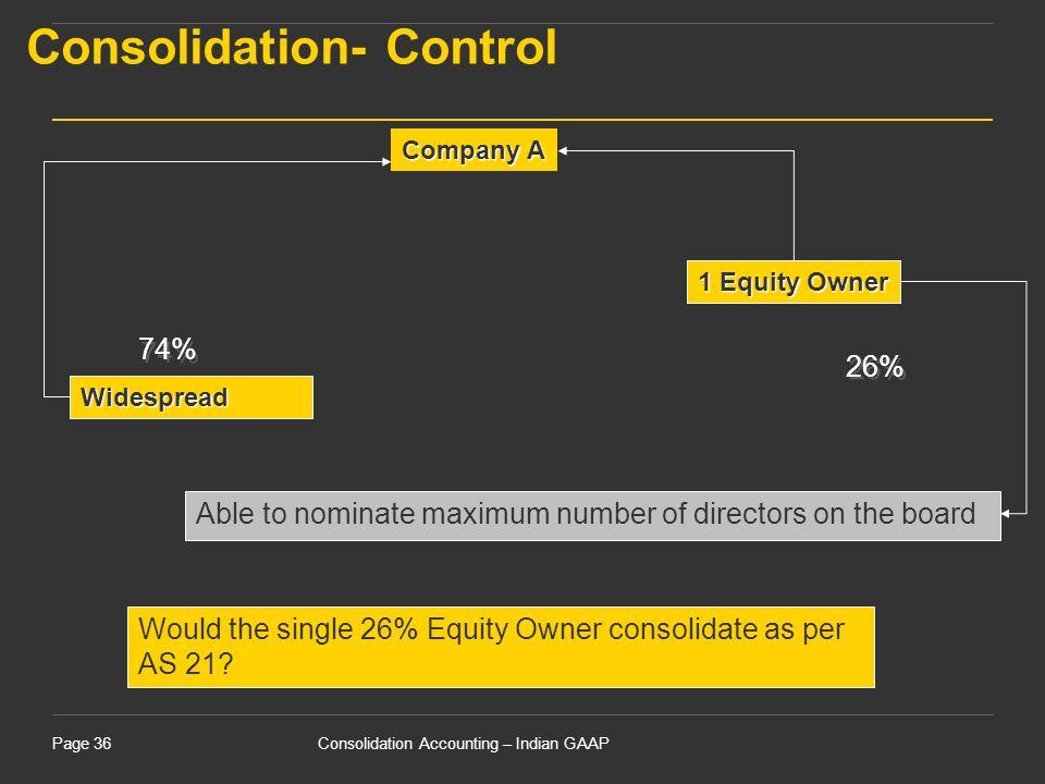 Consolidation- Control