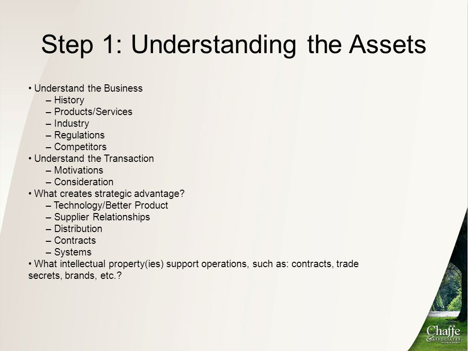 Step 1: Understanding the Assets