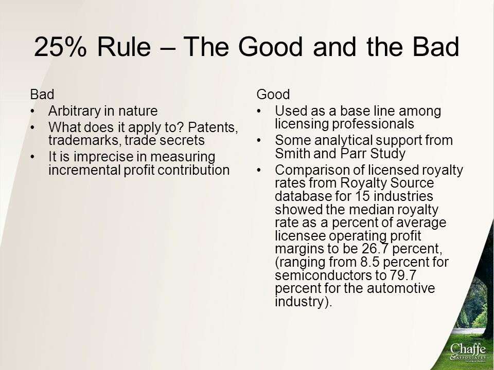 25% Rule – The Good and the Bad
