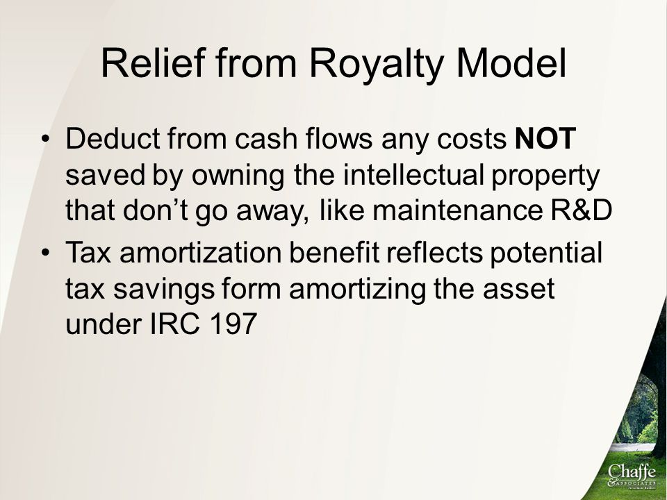 Relief from Royalty Model