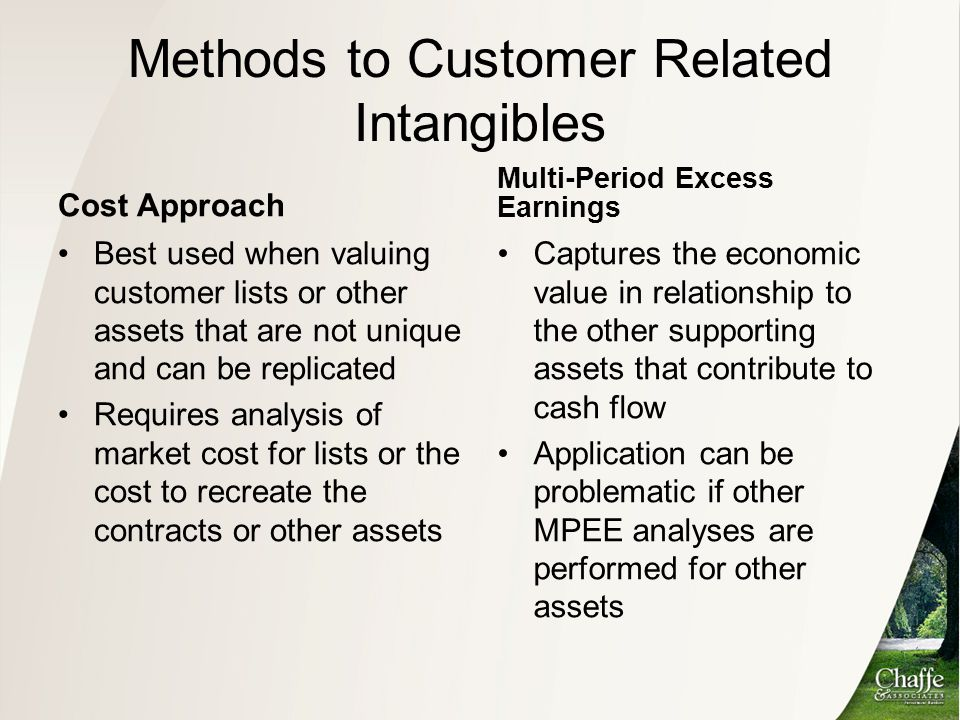 Methods to Customer Related Intangibles