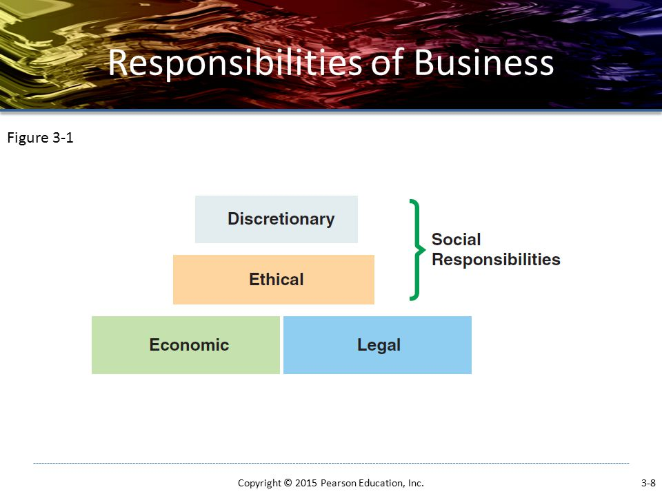 Responsibilities of Business