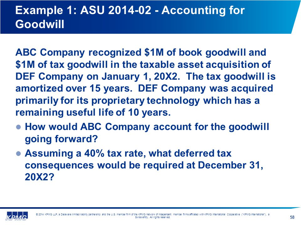 Example 1: ASU 2014-02 - Accounting for Goodwill