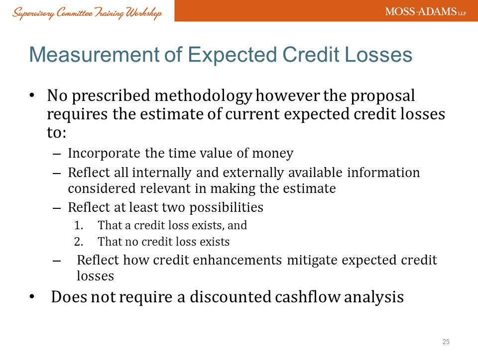 Measurement of Expected Credit Losses