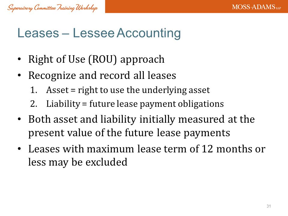 Leases – Lessee Accounting