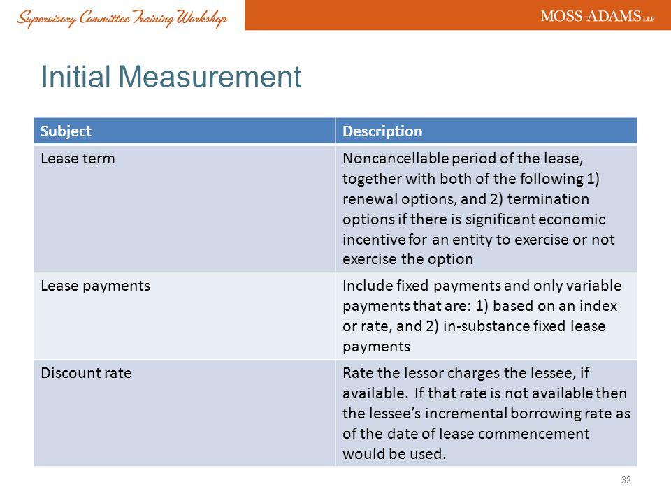 Initial Measurement Subject Description Lease term