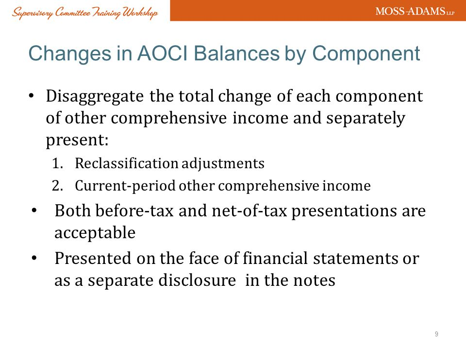 Changes in AOCI Balances by Component