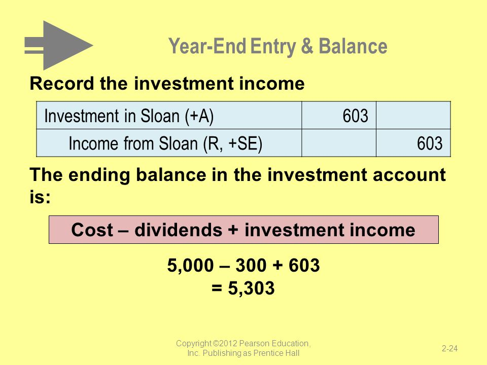 Year-End Entry & Balance