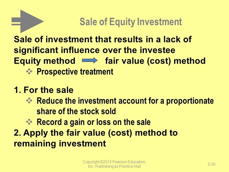 Sale of Equity Investment