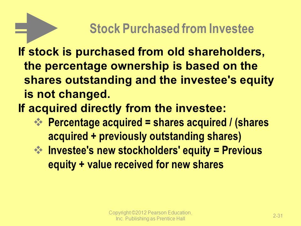 Stock Purchased from Investee