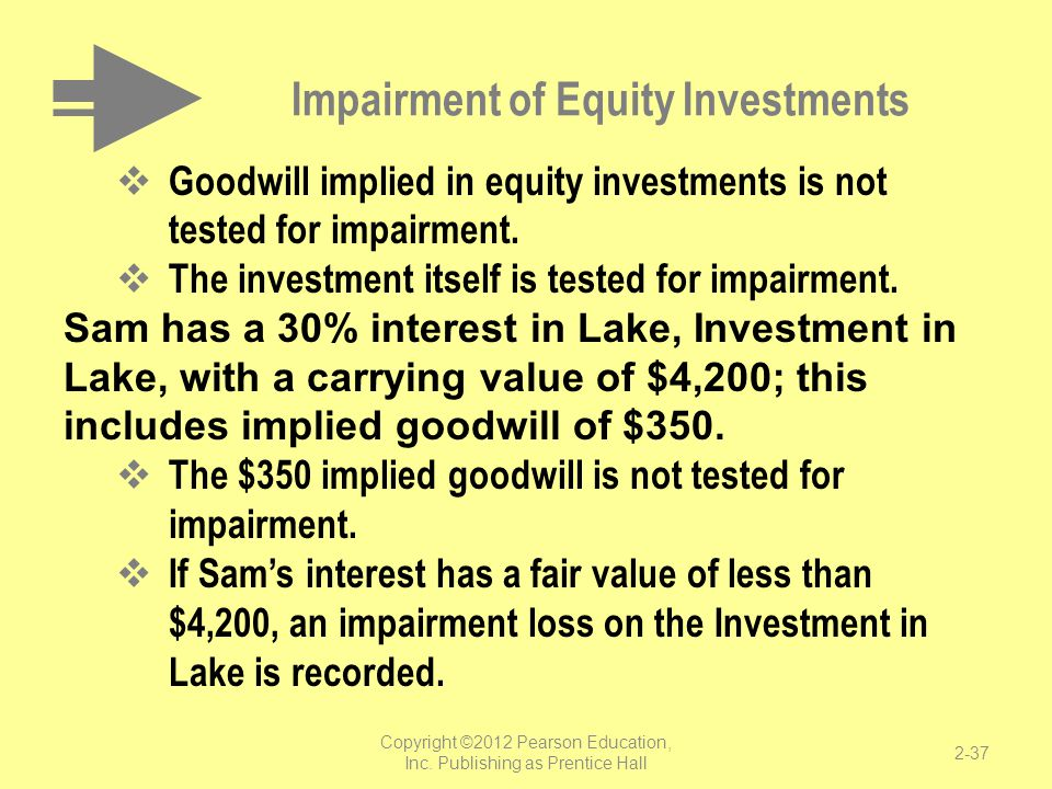 Impairment of Equity Investments