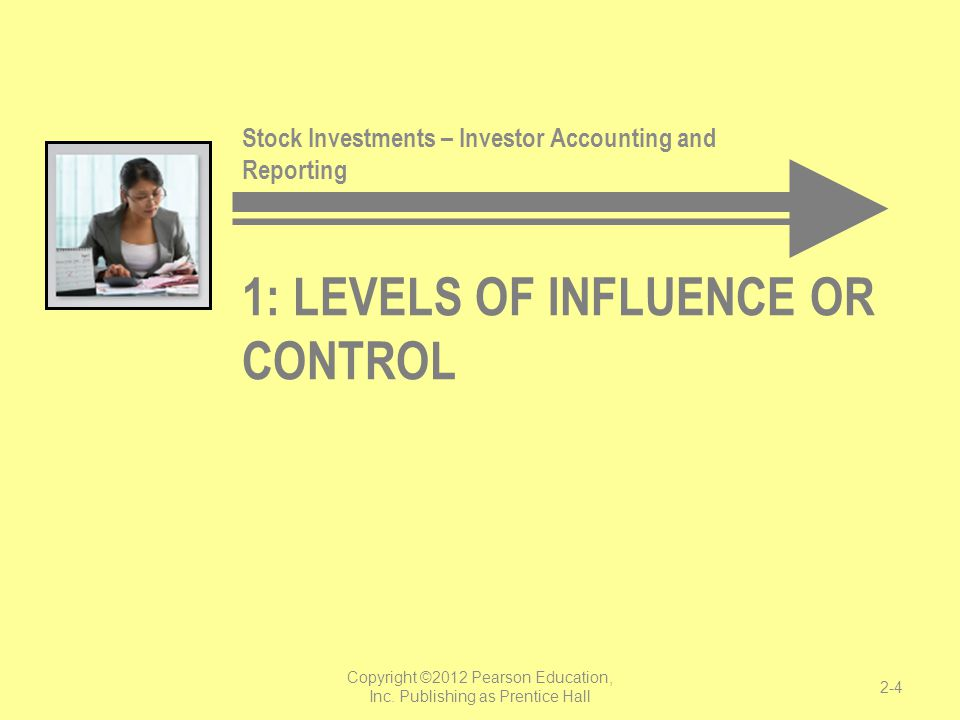 1: Levels of Influence or Control