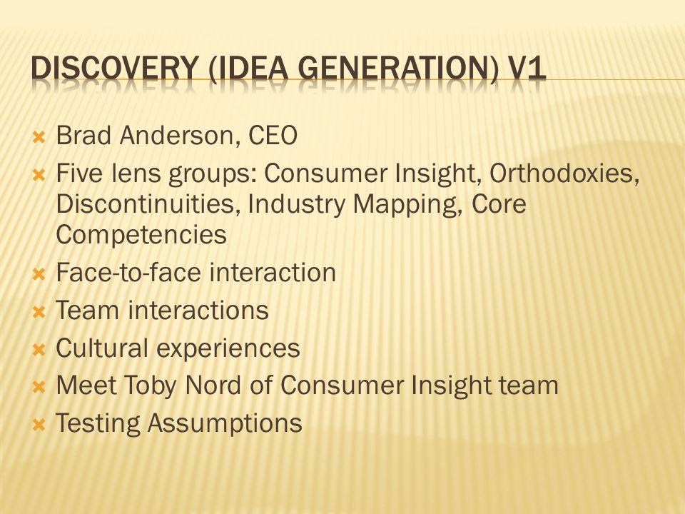 Discovery (idea generation) V1