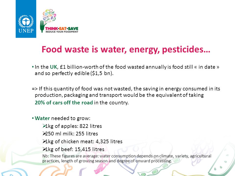 Food waste is water, energy, pesticides…