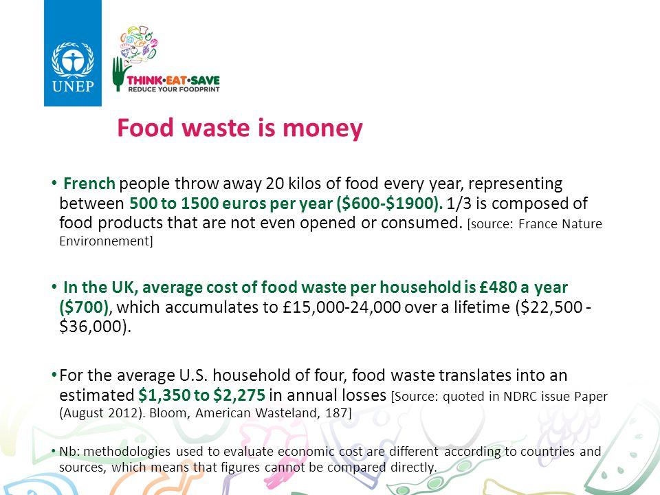 Food waste is money