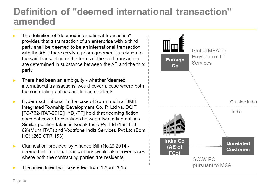Definition of deemed international transaction amended