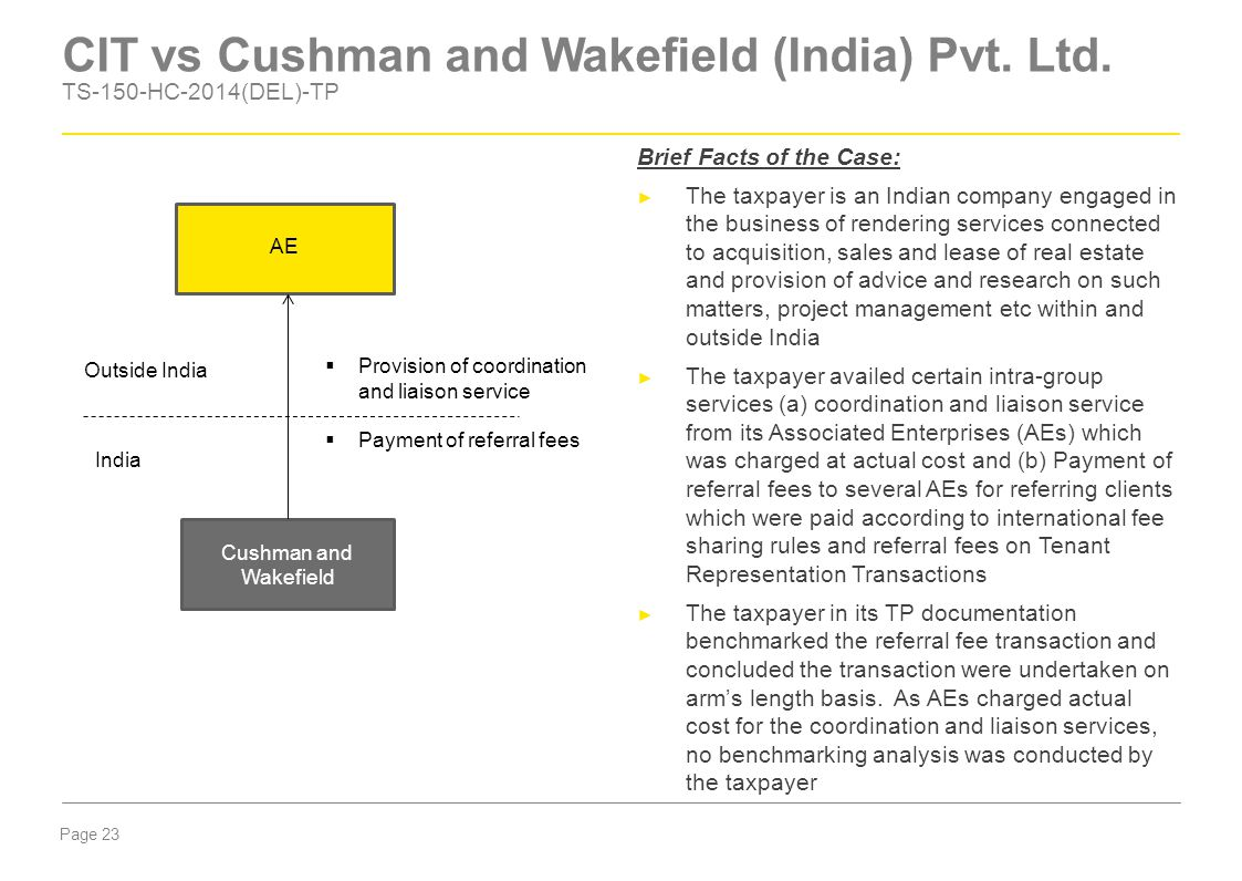 CIT vs Cushman and Wakefield (India) Pvt. Ltd. TS-150-HC-2014(DEL)-TP
