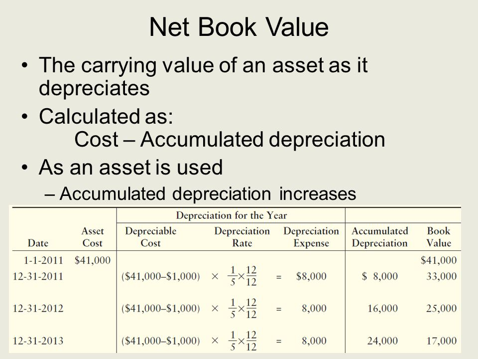 Net Book Value The carrying value of an asset as it depreciates