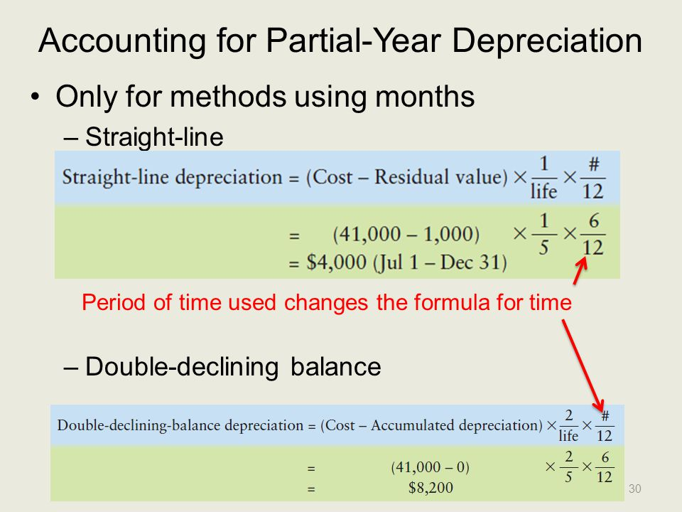 Accounting for Partial-Year Depreciation