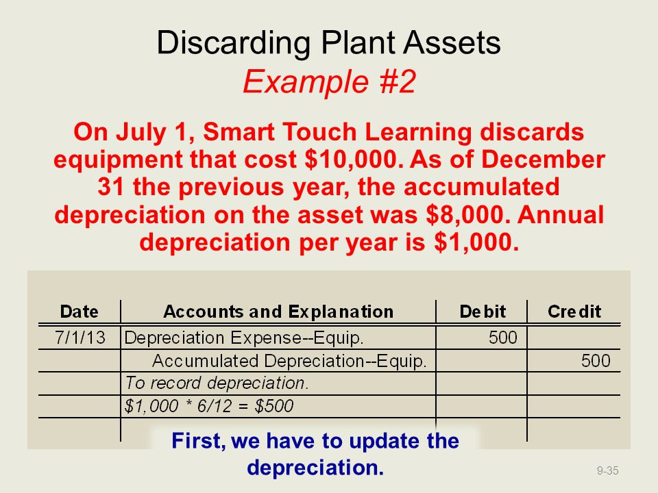 Discarding Plant Assets Example #2
