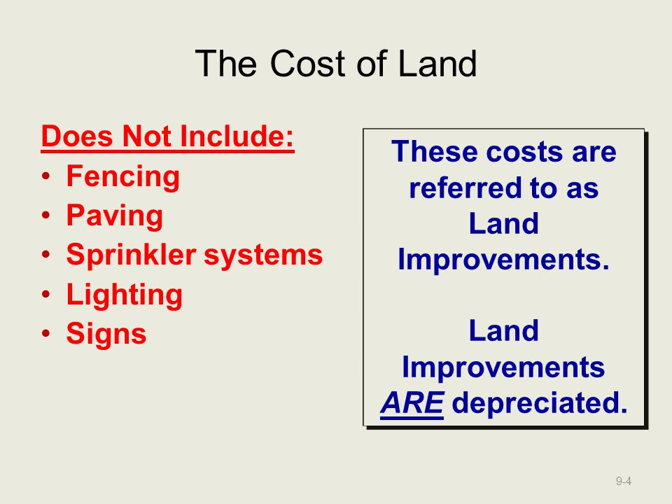 The Cost of Land Does Not Include: