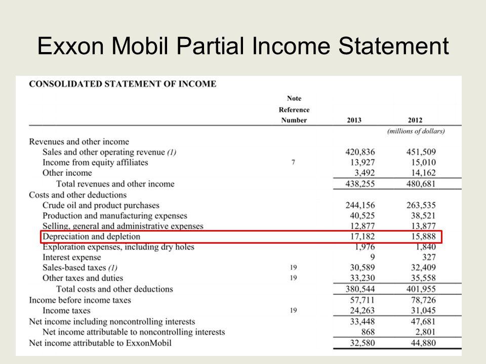 Exxon Mobil Partial Income Statement