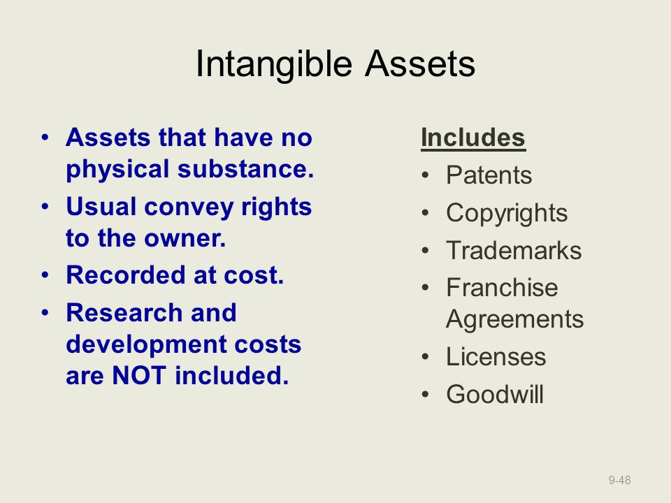 Intangible Assets Assets that have no physical substance.