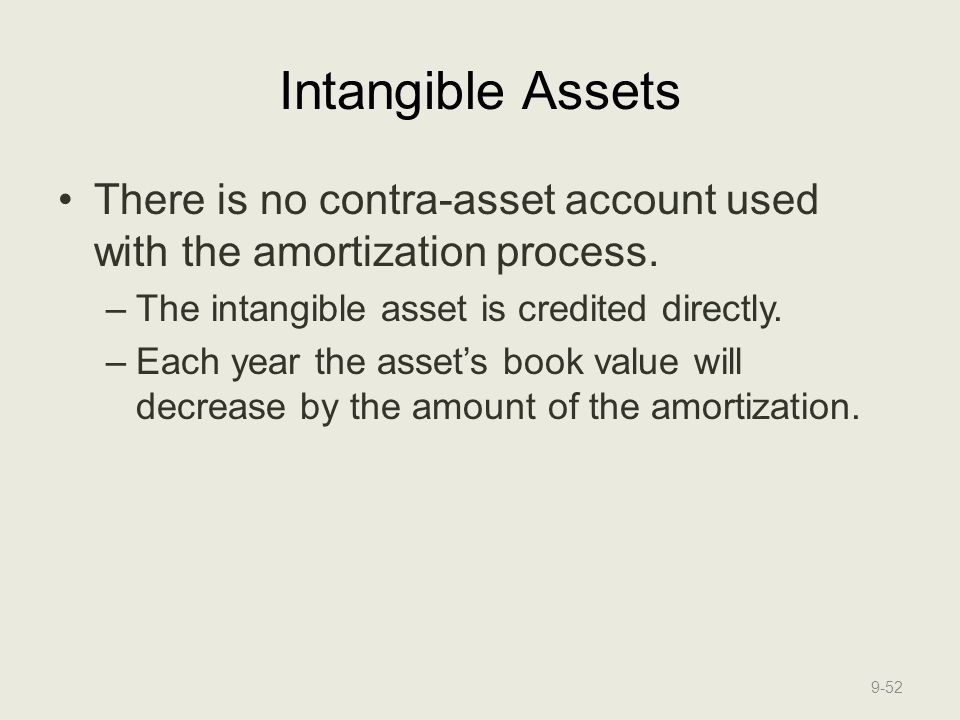 Intangible Assets There is no contra-asset account used with the amortization process. The intangible asset is credited directly.