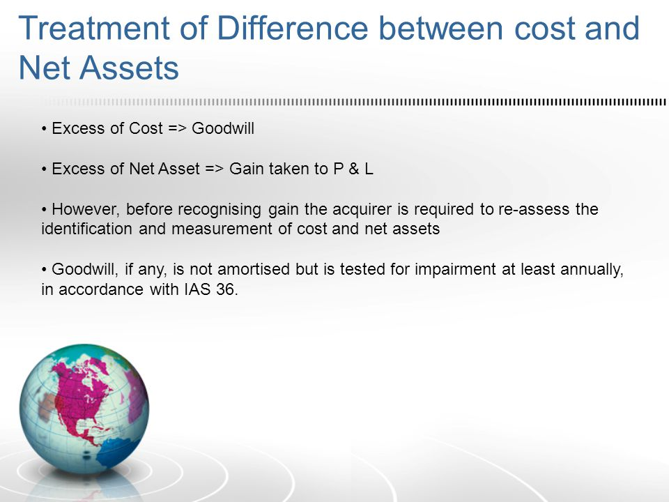 Treatment of Difference between cost and Net Assets