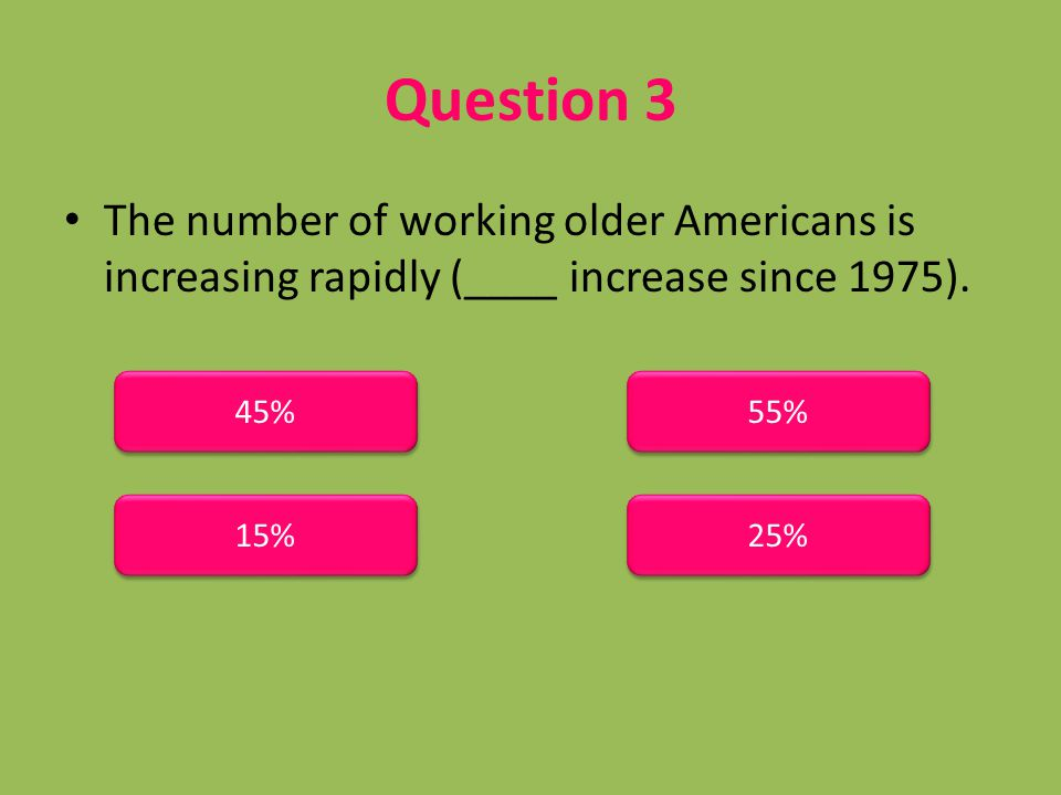 Question 3 The number of working older Americans is increasing rapidly (____ increase since 1975). 45%