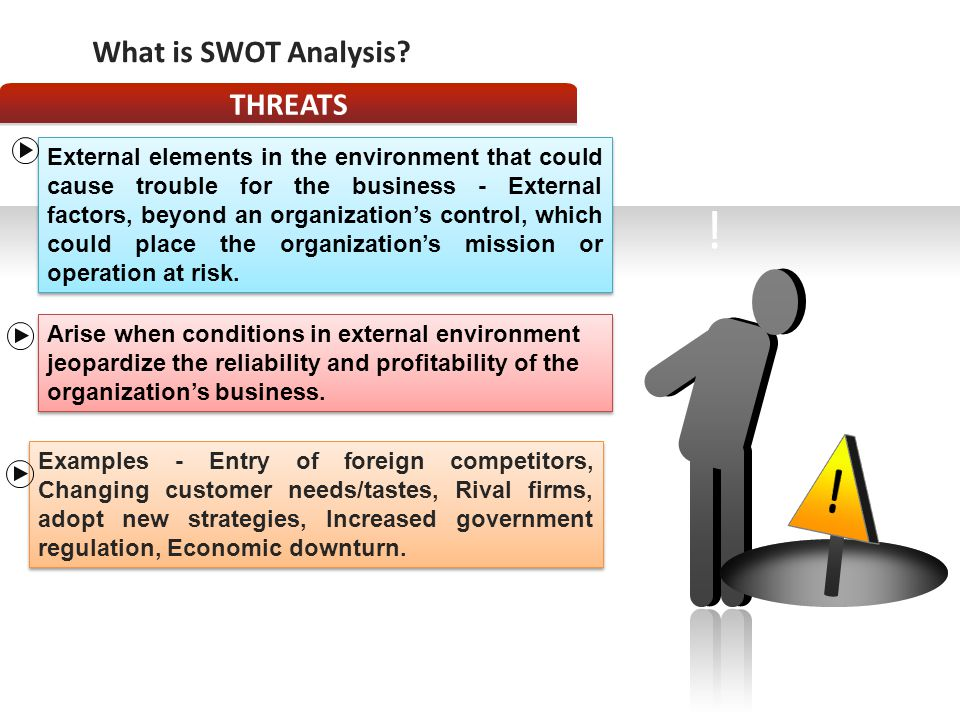 ! ! What is SWOT Analysis THREATS SWOT ANALYSIS - THREAT