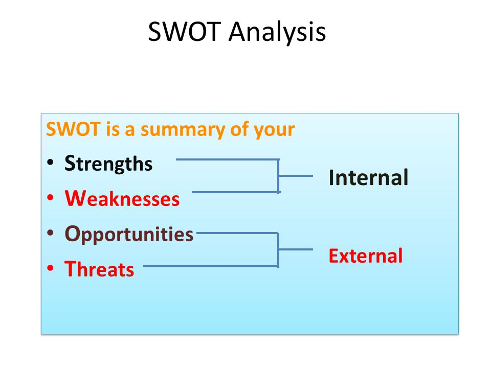 SWOT Analysis Strengths Weaknesses Internal Opportunities Threats