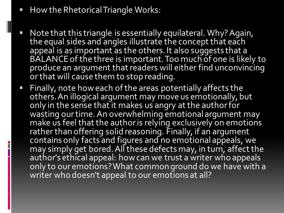 How the Rhetorical Triangle Works: