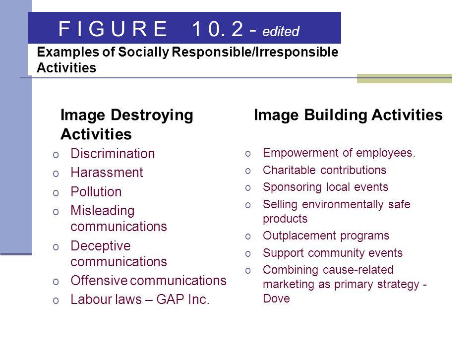 F I G U R E 1 0. 2 - edited Image Destroying Activities