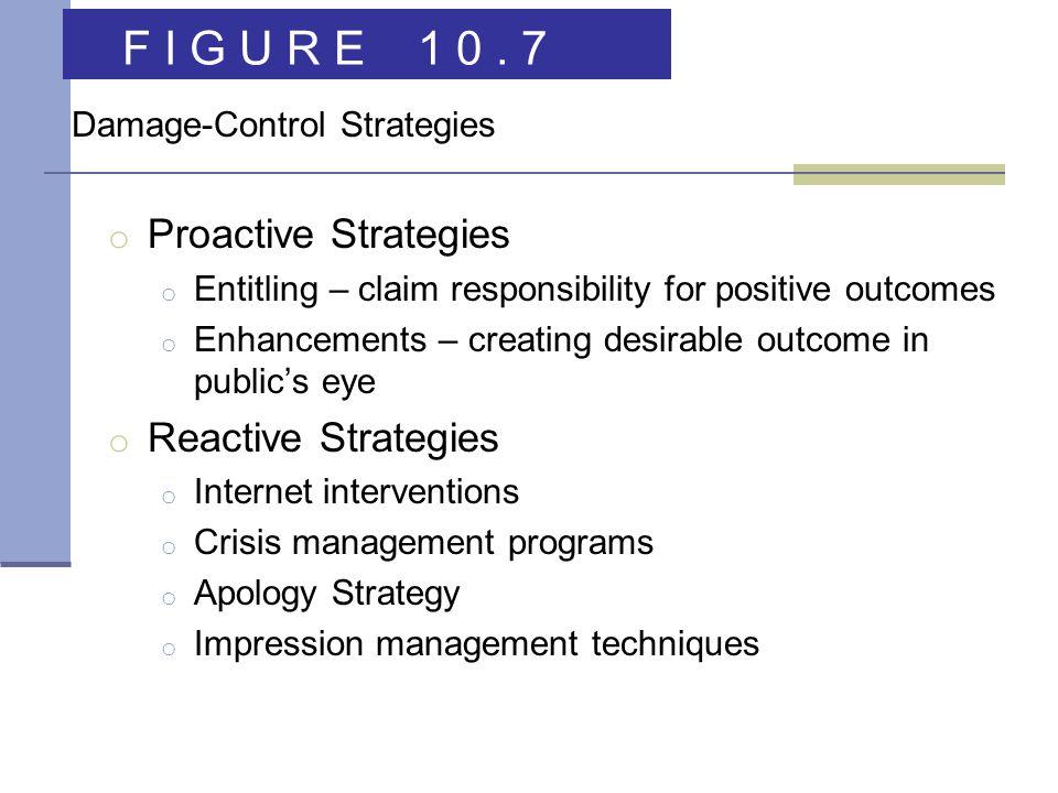 F I G U R E 1 0 . 7 Proactive Strategies Reactive Strategies