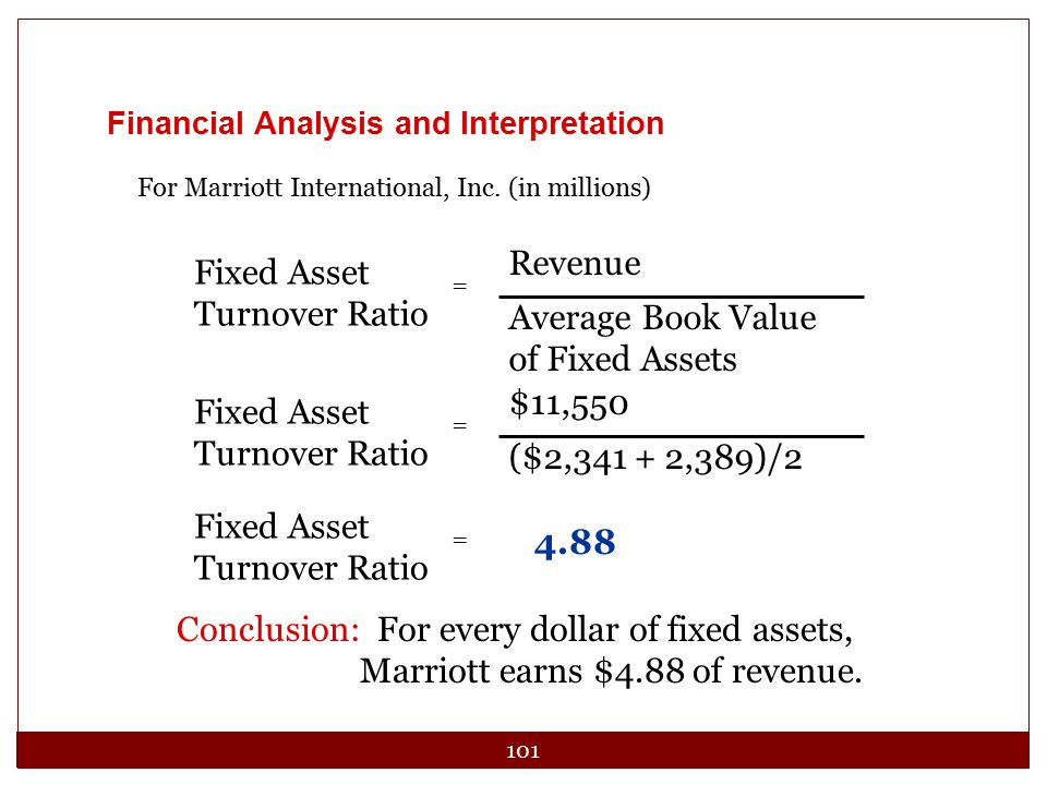 Fixed Asset Turnover Ratio Revenue Average Book Value of Fixed Assets