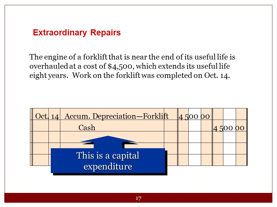 This is a capital expenditure