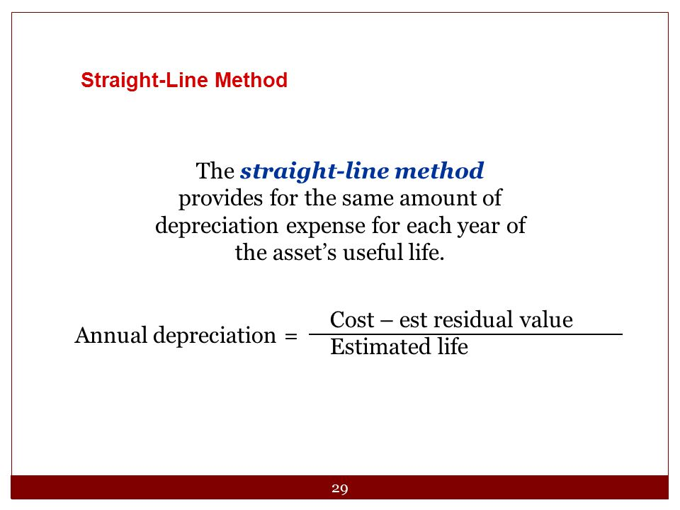 Cost – est residual value Estimated life