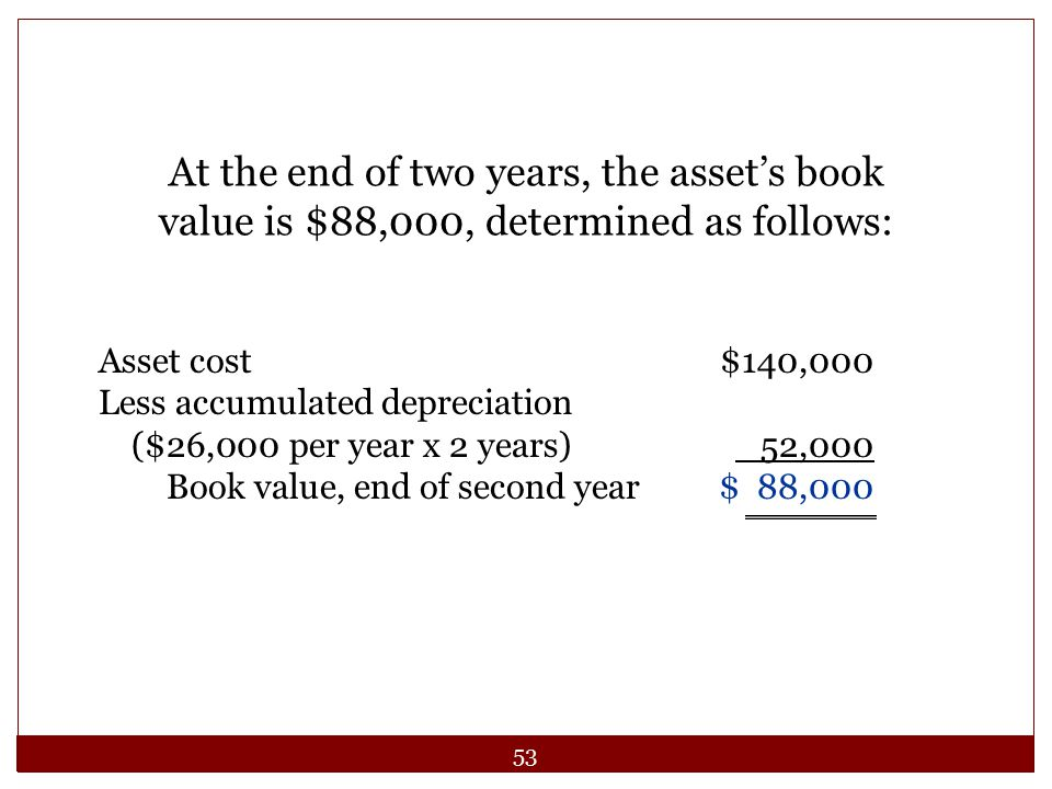 At the end of two years, the asset's book value is $88,000, determined as follows: Asset cost $140,000.