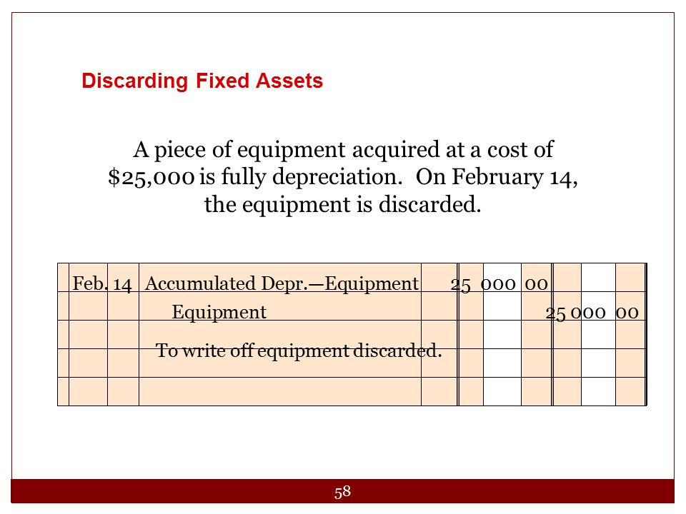 Discarding Fixed Assets A piece of equipment acquired at a cost of $25,000 is fully depreciation. On February 14, the equipment is discarded.