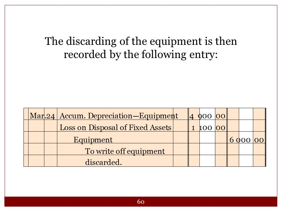 The discarding of the equipment is then recorded by the following entry: Mar. 24 Accum. Depreciation—Equipment 4 900 00.