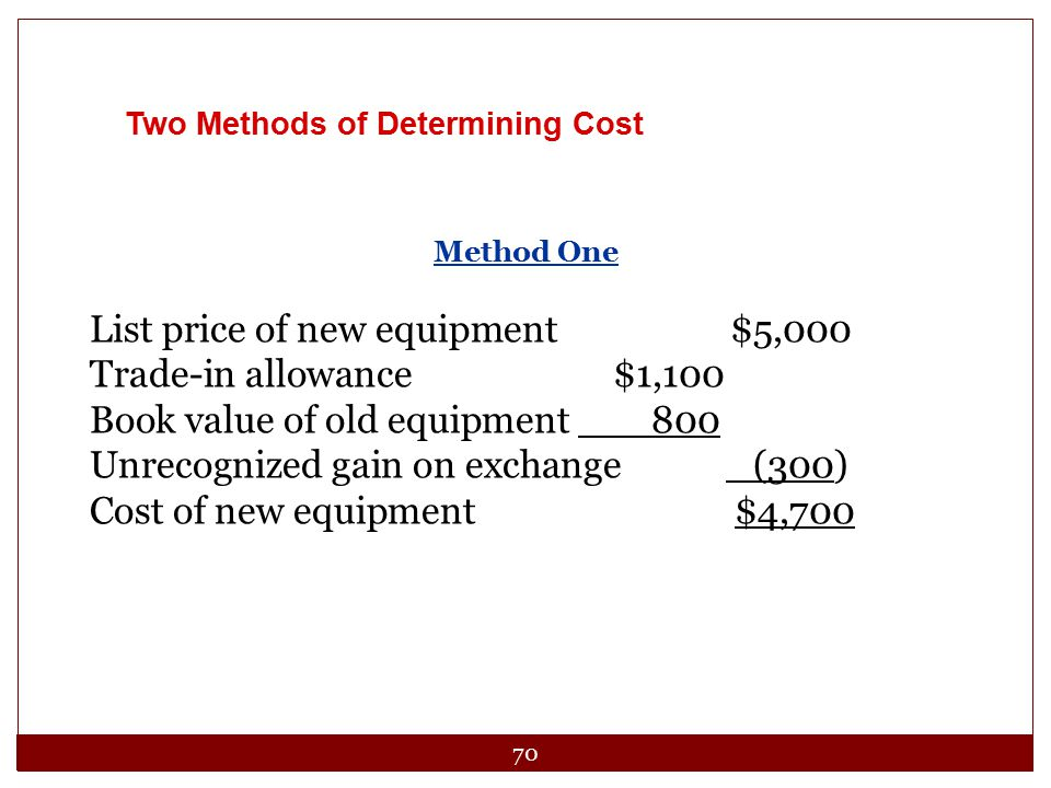 List price of new equipment $5,000 Trade-in allowance $1,100