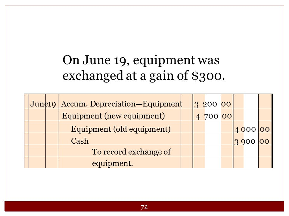 On June 19, equipment was exchanged at a gain of $300.