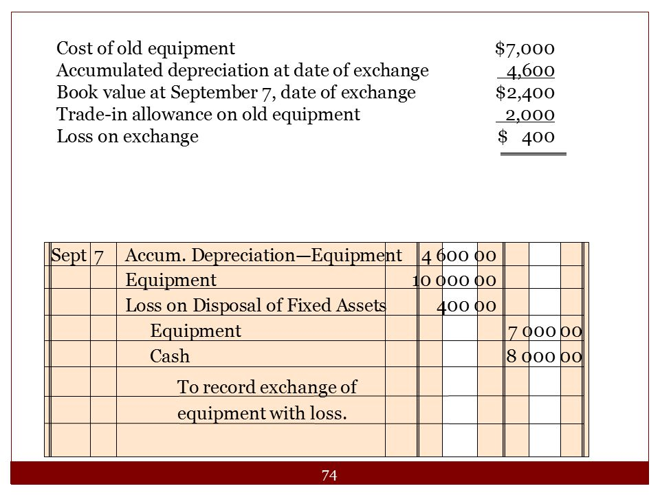 Cost of old equipment $7,000 Accumulated depreciation at date of exchange 4,600. Book value at September 7, date of exchange $2,400.