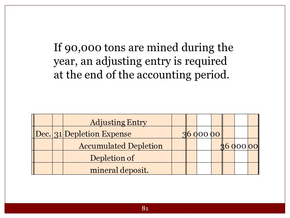 If 90,000 tons are mined during the year, an adjusting entry is required at the end of the accounting period.