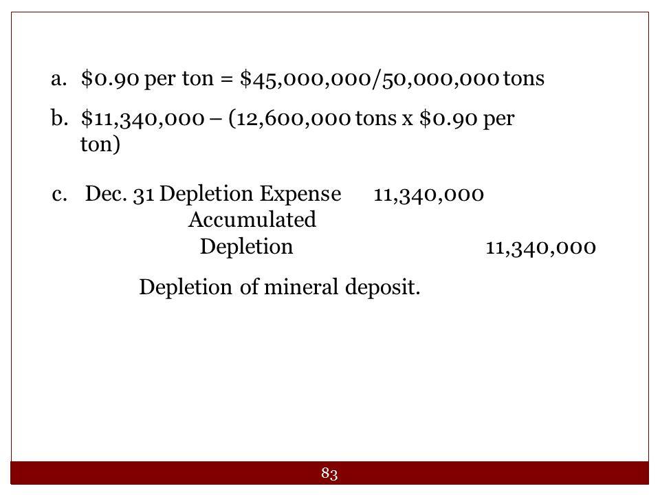 Depletion of mineral deposit.
