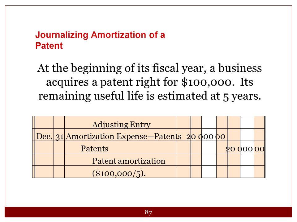 Journalizing Amortization of a Patent