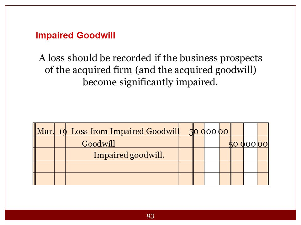 Impaired Goodwill A loss should be recorded if the business prospects of the acquired firm (and the acquired goodwill) become significantly impaired.